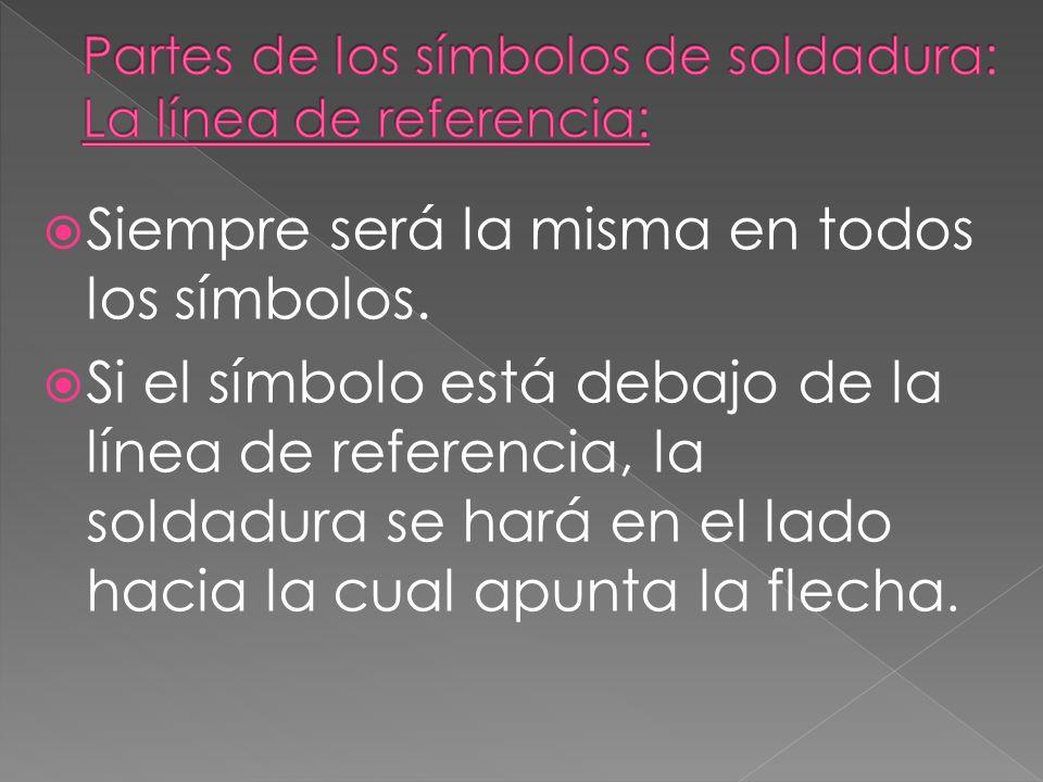 Partes de los símbolos de soldadura: La línea de referencia: