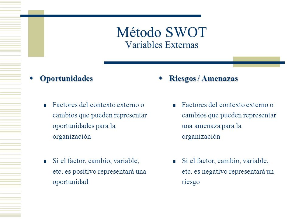 Método SWOT Variables Externas