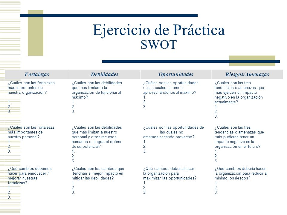 Ejercicio de Práctica SWOT
