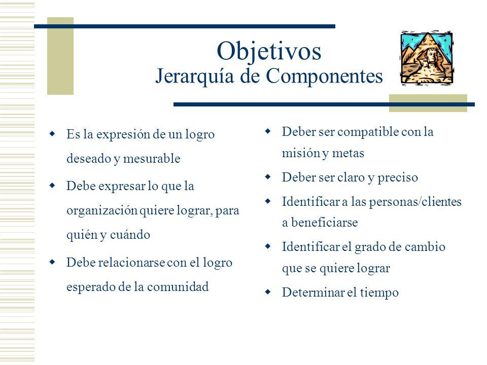Objetivos Jerarquía de Componentes