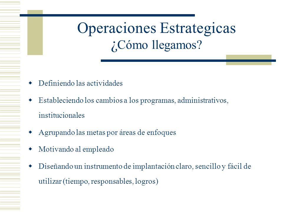 Operaciones Estrategicas ¿Cómo llegamos