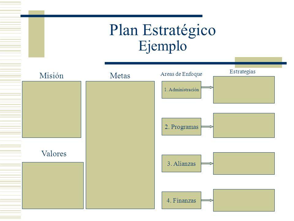 Plan Estratégico Ejemplo