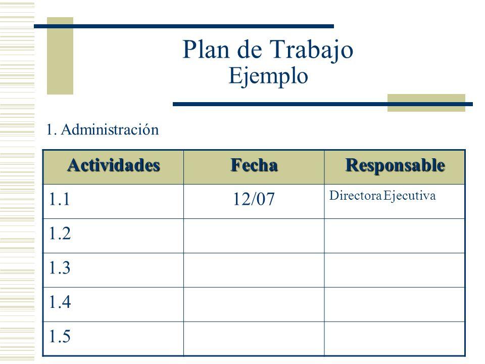 Plan de Trabajo Ejemplo