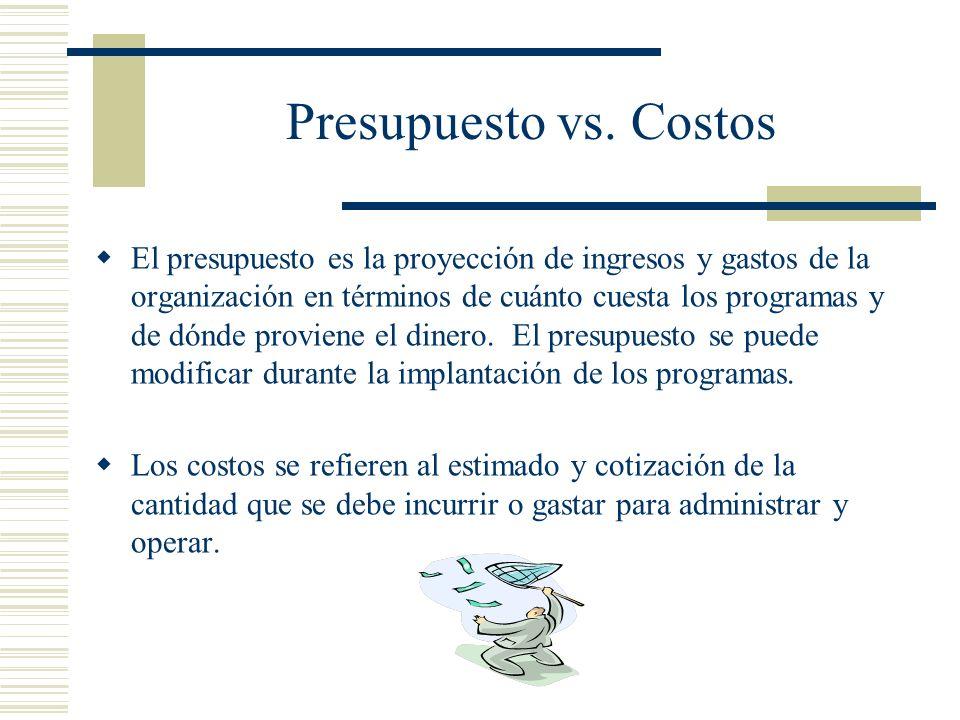 Presupuesto vs. Costos