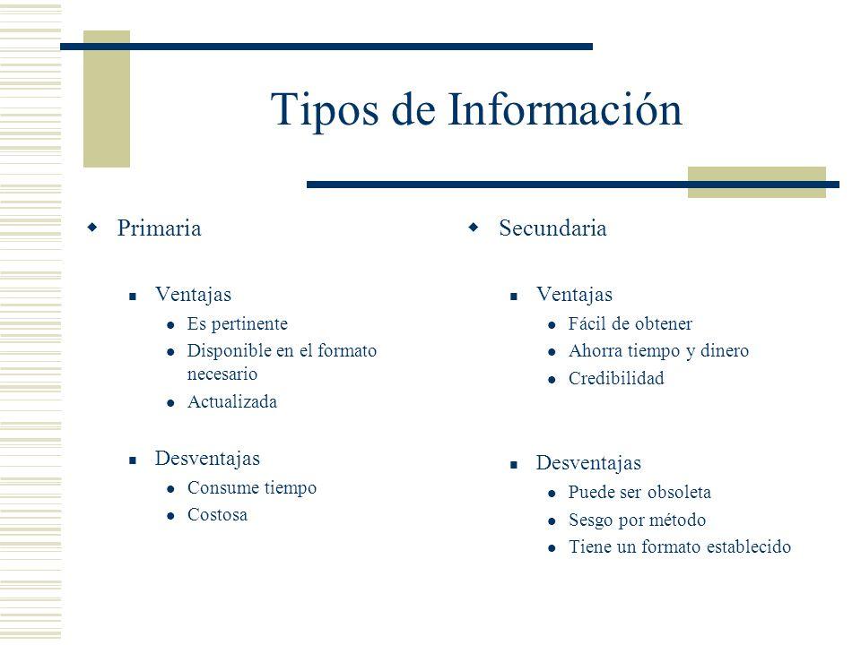 Tipos de Información Primaria Secundaria Ventajas Desventajas Ventajas
