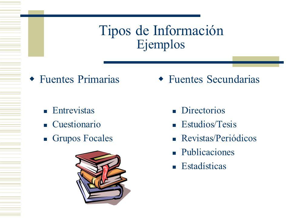 Tipos de Información Ejemplos