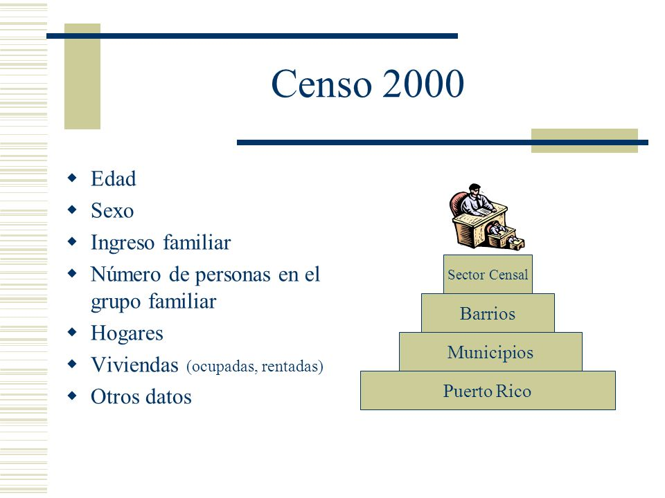 Censo 2000 Edad Sexo Ingreso familiar