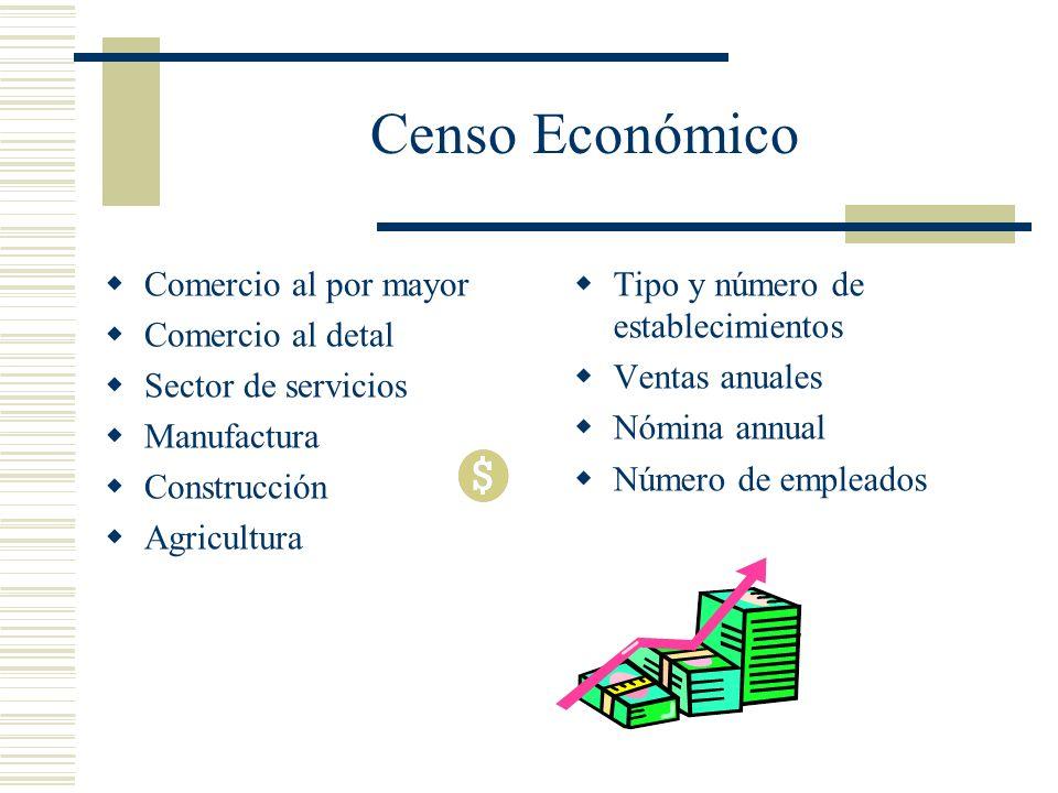Censo Económico Comercio al por mayor Comercio al detal