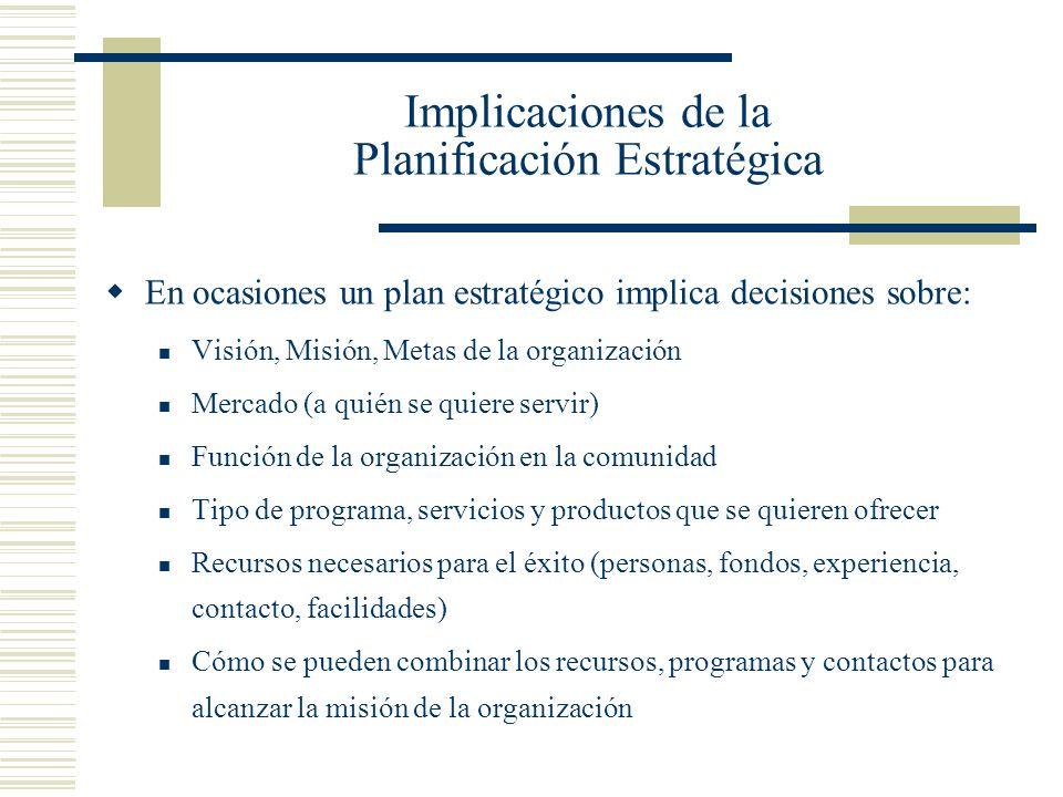 Implicaciones de la Planificación Estratégica