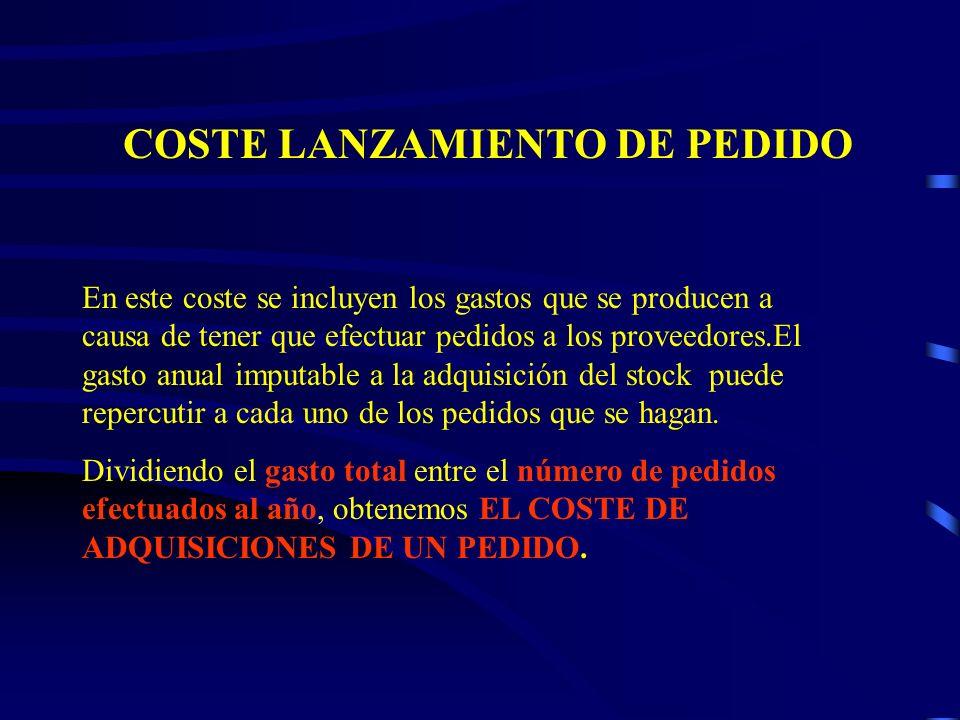 COSTE LANZAMIENTO DE PEDIDO