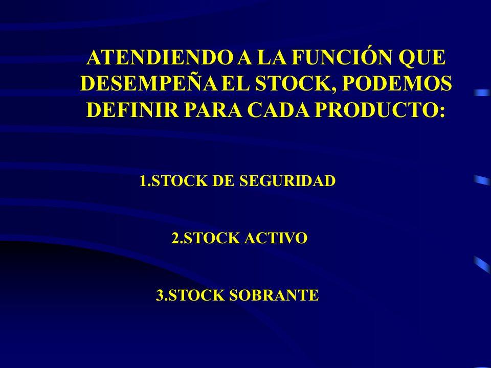 ATENDIENDO A LA FUNCIÓN QUE DESEMPEÑA EL STOCK, PODEMOS DEFINIR PARA CADA PRODUCTO: