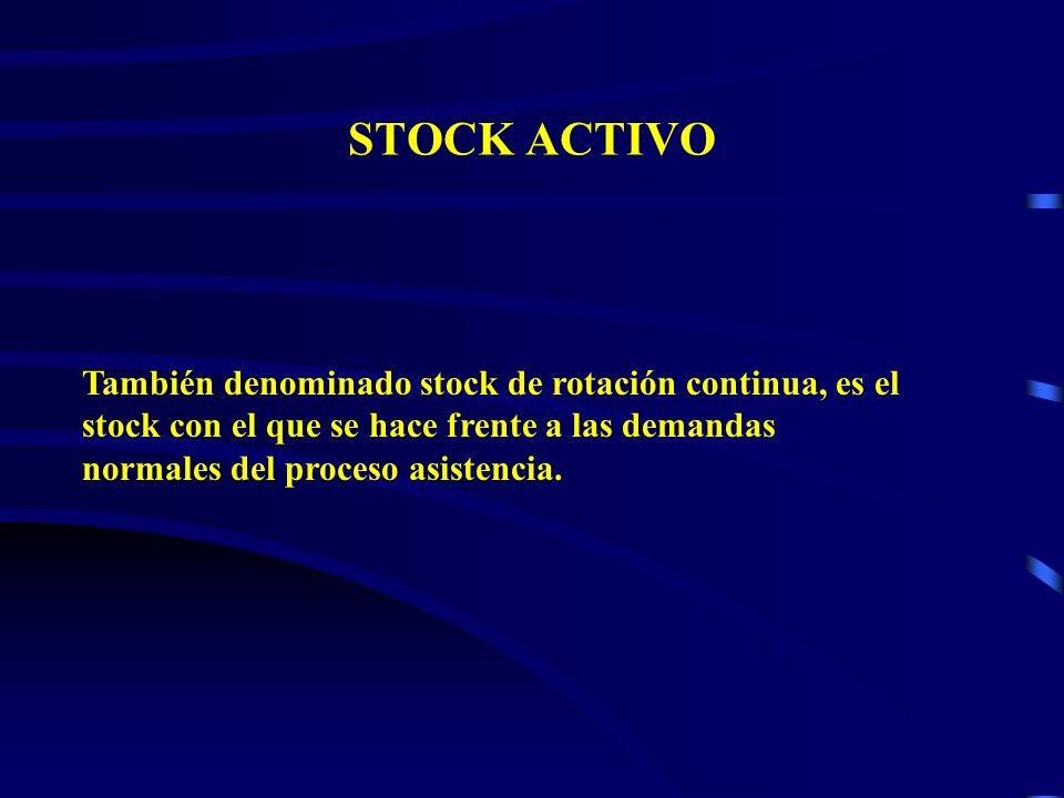 STOCK ACTIVO También denominado stock de rotación continua, es el stock con el que se hace frente a las demandas normales del proceso asistencia.
