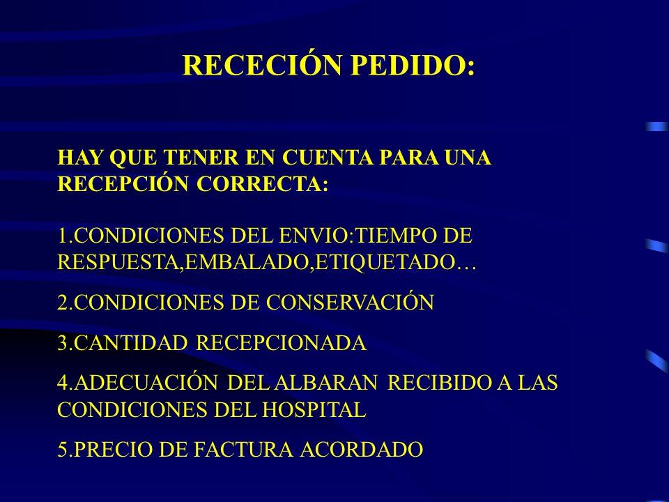 RECECIÓN PEDIDO: HAY QUE TENER EN CUENTA PARA UNA RECEPCIÓN CORRECTA: