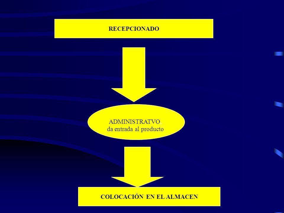COLOCACIÓN EN EL ALMACEN