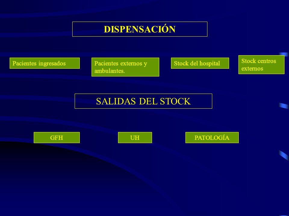 DISPENSACIÓN SALIDAS DEL STOCK Stock centros externos