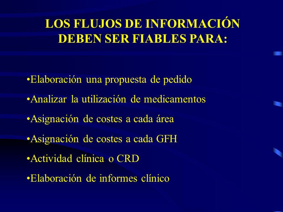 LOS FLUJOS DE INFORMACIÓN DEBEN SER FIABLES PARA: