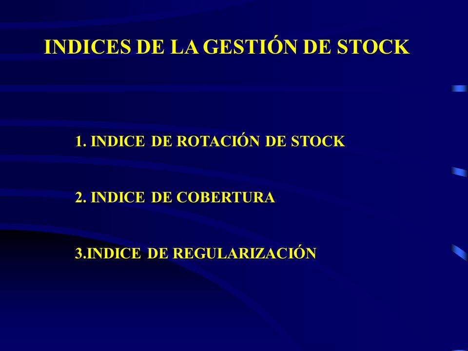 INDICES DE LA GESTIÓN DE STOCK