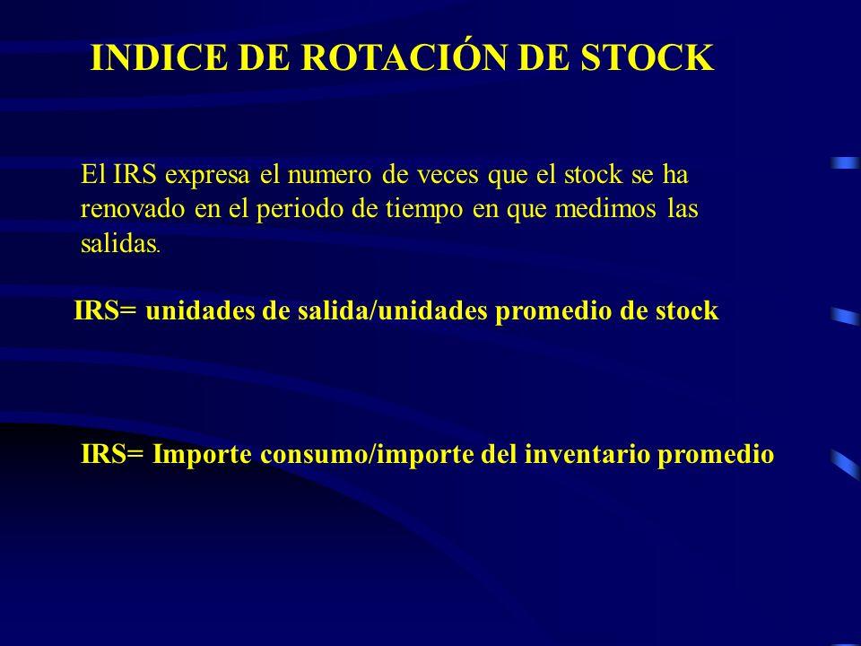 INDICE DE ROTACIÓN DE STOCK