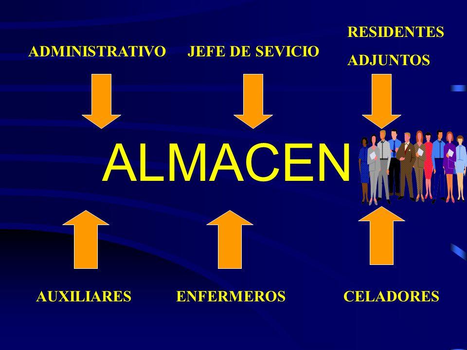 ALMACEN RESIDENTES ADJUNTOS ADMINISTRATIVO JEFE DE SEVICIO AUXILIARES