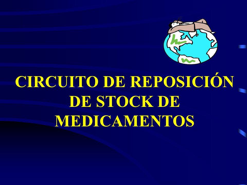 CIRCUITO DE REPOSICIÓN DE STOCK DE MEDICAMENTOS