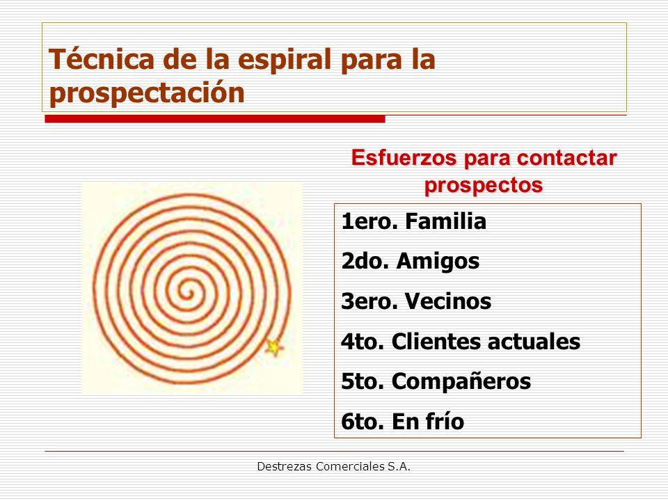 Técnica de la espiral para la prospectación