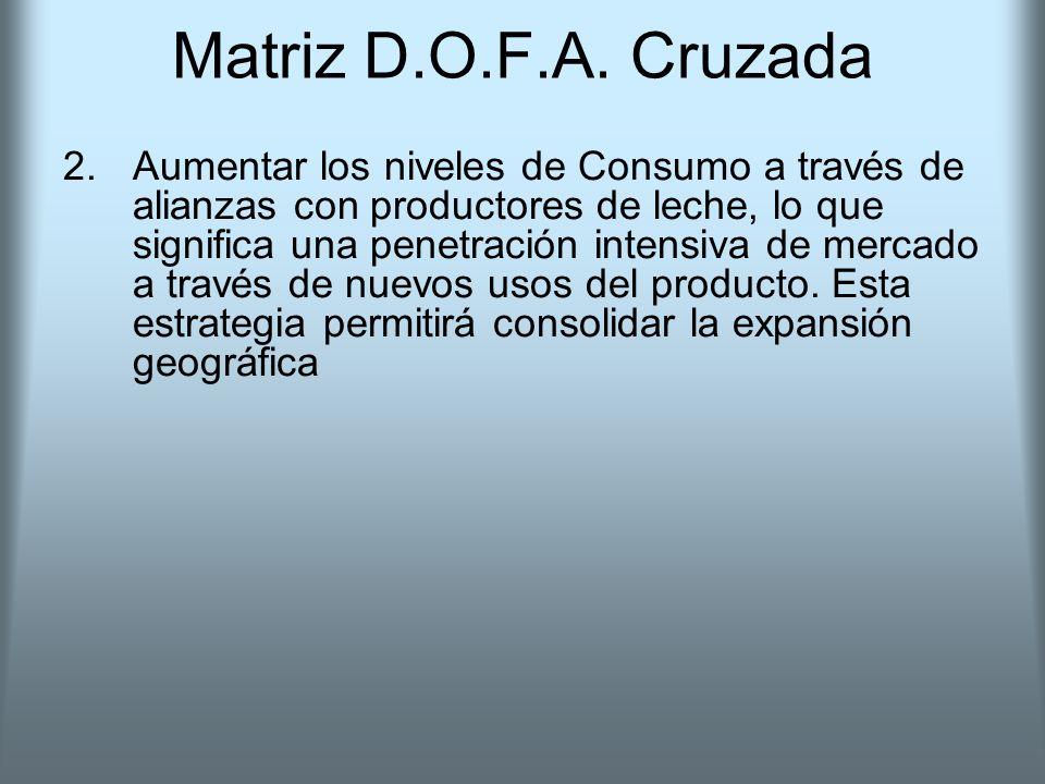 Matriz D.O.F.A. Cruzada