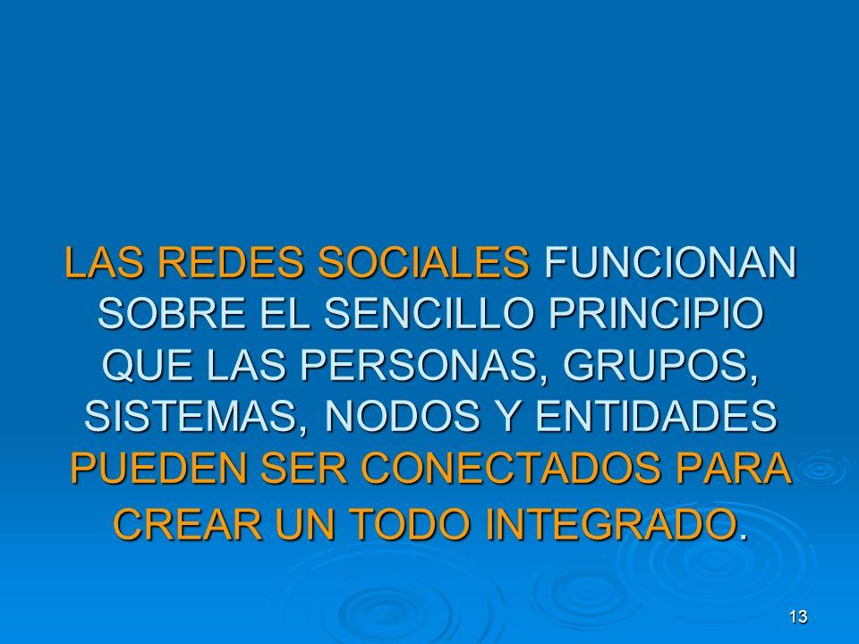 LAS REDES SOCIALES FUNCIONAN SOBRE EL SENCILLO PRINCIPIO QUE LAS PERSONAS, GRUPOS, SISTEMAS, NODOS Y ENTIDADES PUEDEN SER CONECTADOS PARA CREAR UN TODO INTEGRADO.