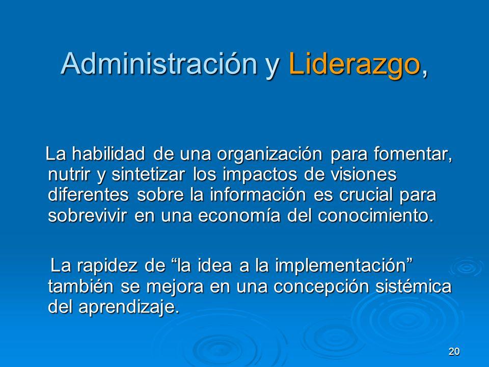 Administración y Liderazgo,