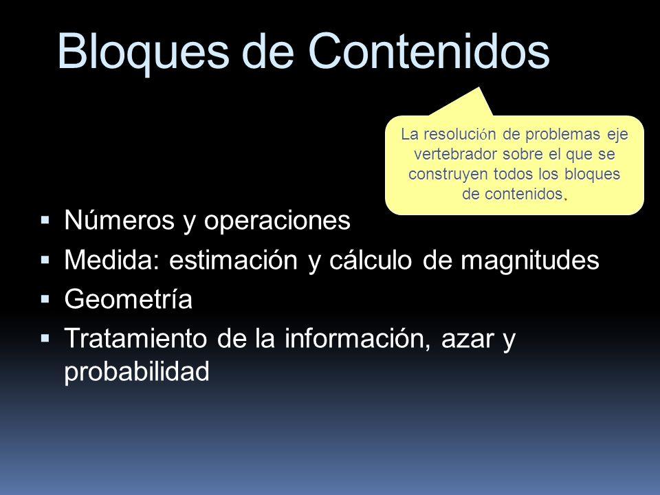 Bloques de Contenidos Números y operaciones