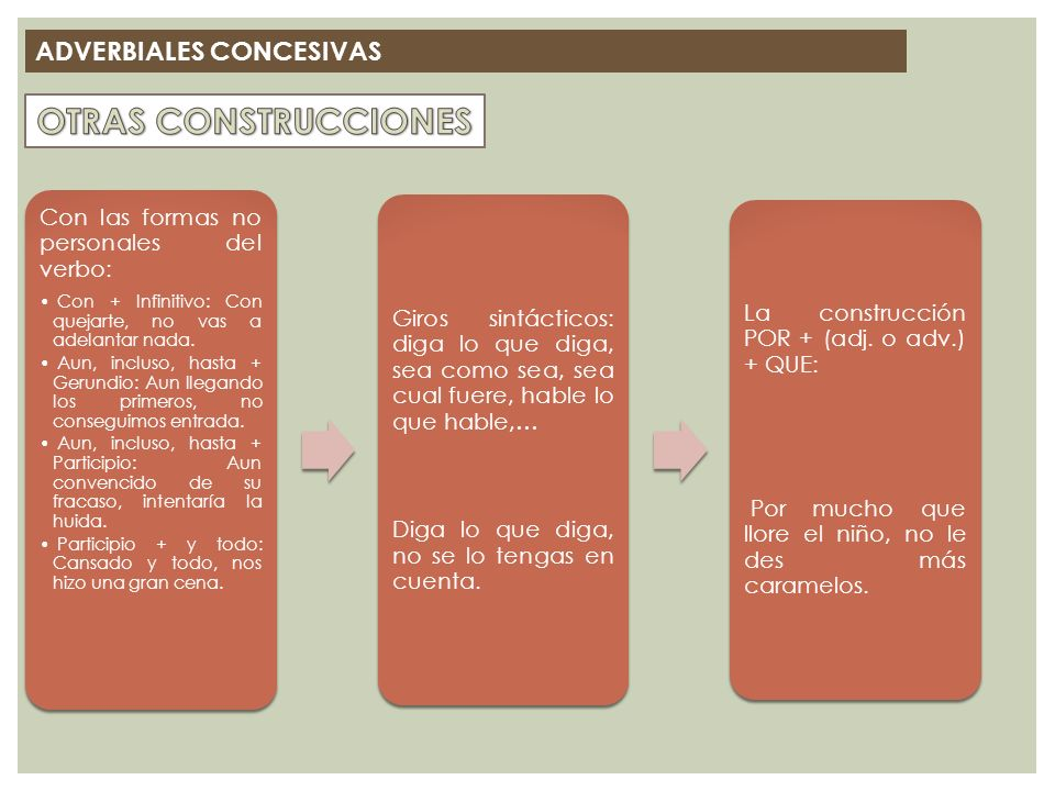 OTRAS CONSTRUCCIONES ADVERBIALES CONCESIVAS