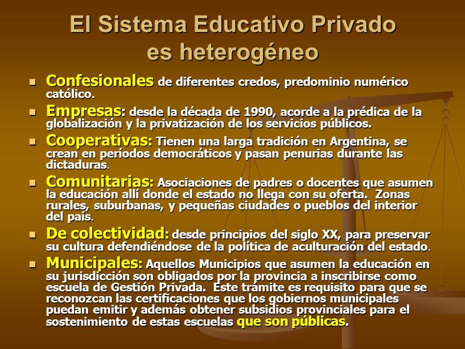 El Sistema Educativo Privado es heterogéneo