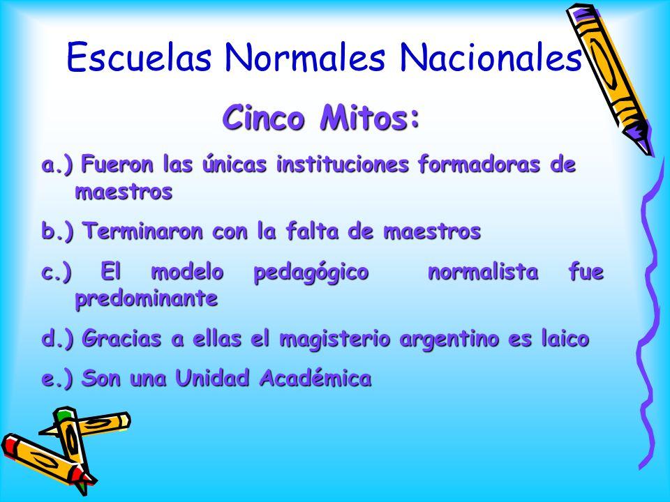 Escuelas Normales Nacionales
