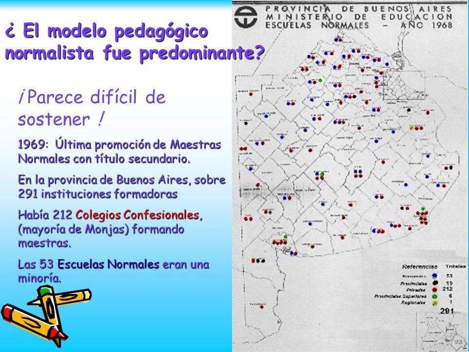 ¿ El modelo pedagógico normalista fue predominante
