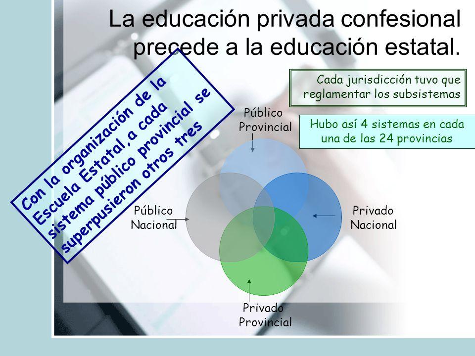 La educación privada confesional precede a la educación estatal.