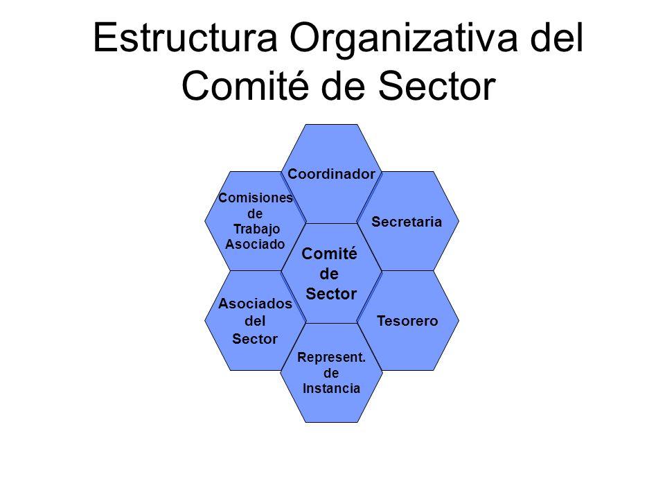 Estructura Organizativa del Comité de Sector