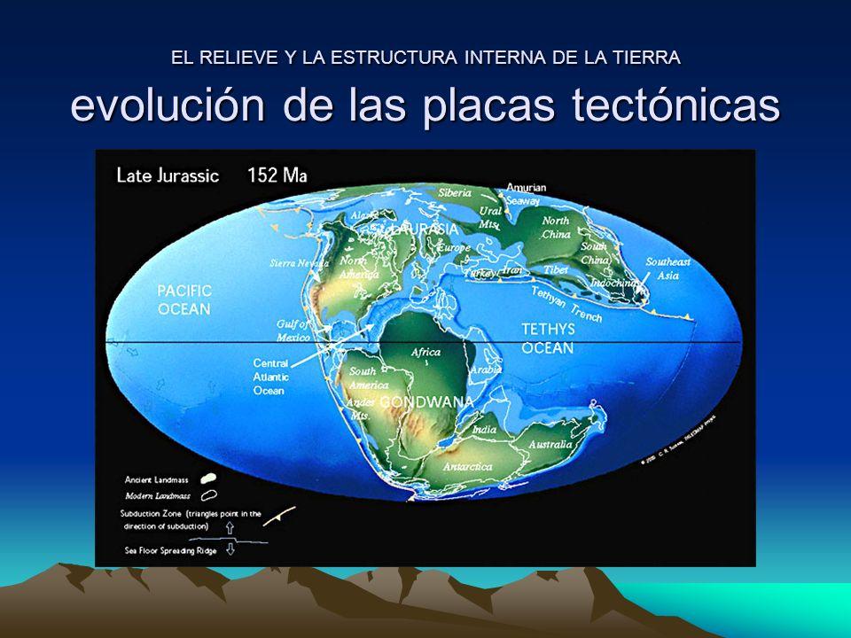 EL RELIEVE Y LA ESTRUCTURA INTERNA DE LA TIERRA evolución de las placas tectónicas