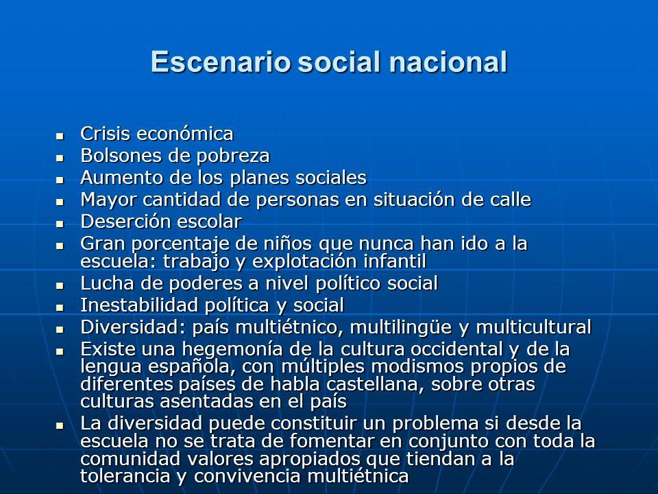 Escenario social nacional
