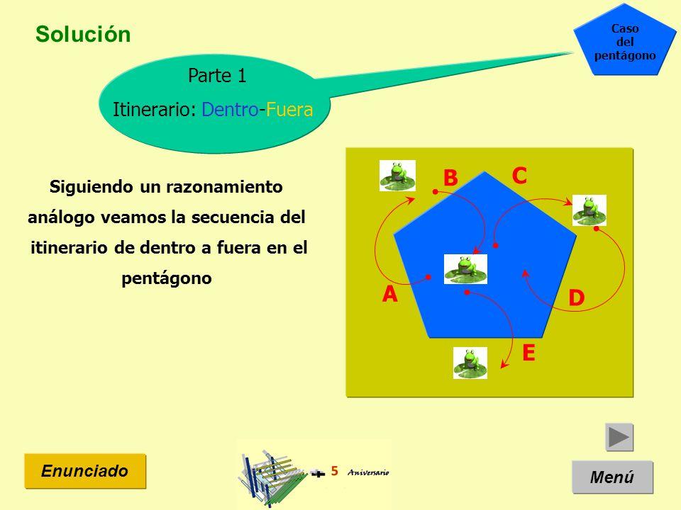 Solución C B A D E Parte 1 Itinerario: Dentro-Fuera