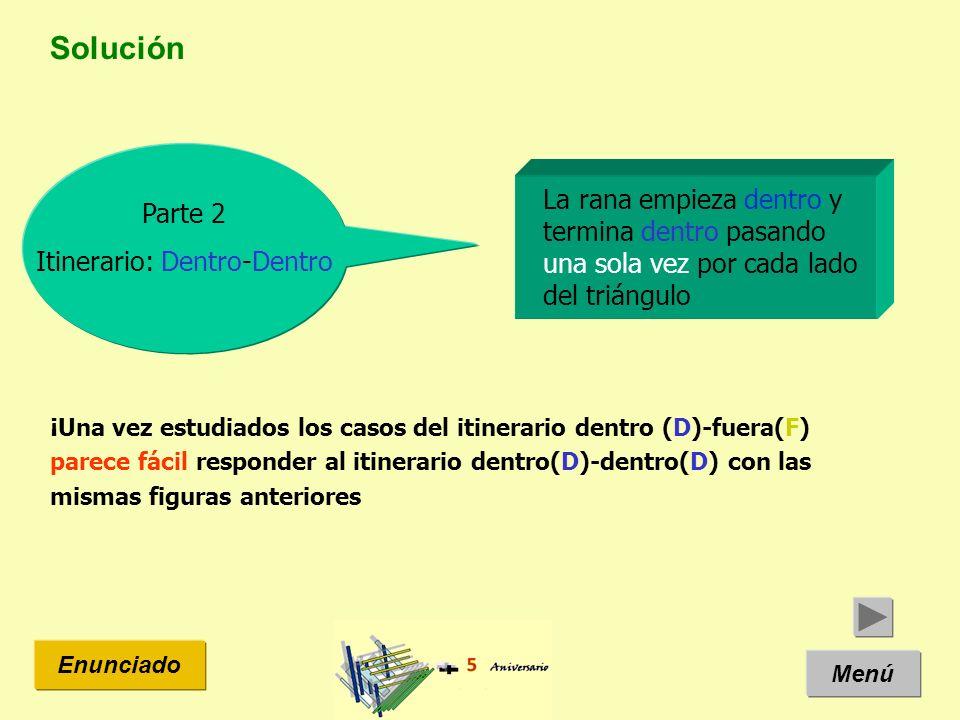 Solución La rana empieza dentro y termina dentro pasando una sola vez por cada lado del triángulo. Parte 2.