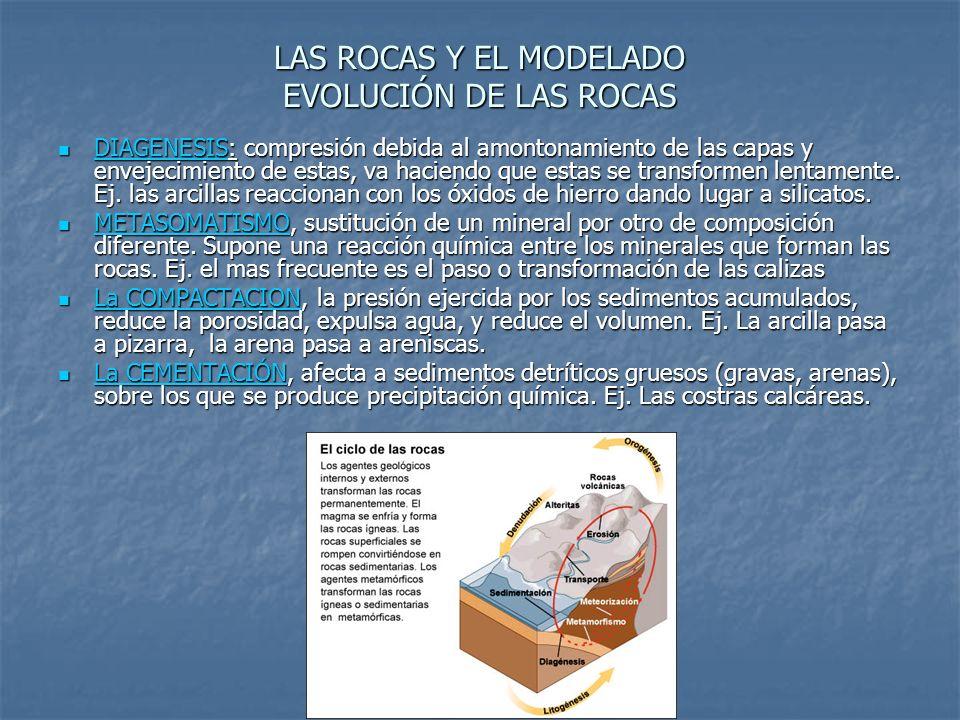 LAS ROCAS Y EL MODELADO EVOLUCIÓN DE LAS ROCAS