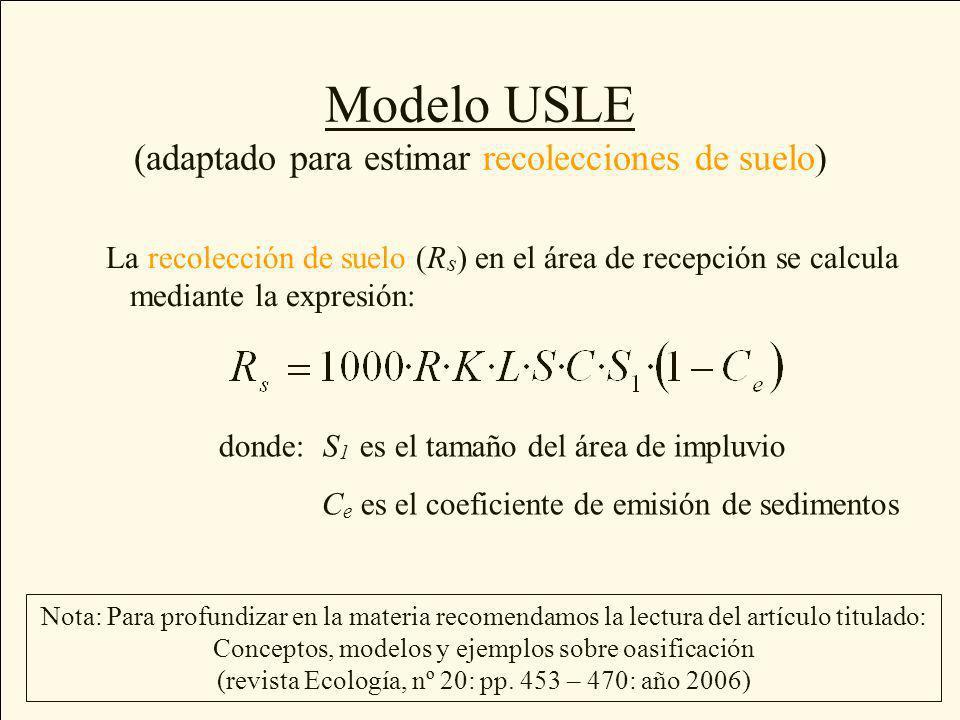 Modelo USLE (adaptado para estimar recolecciones de suelo)