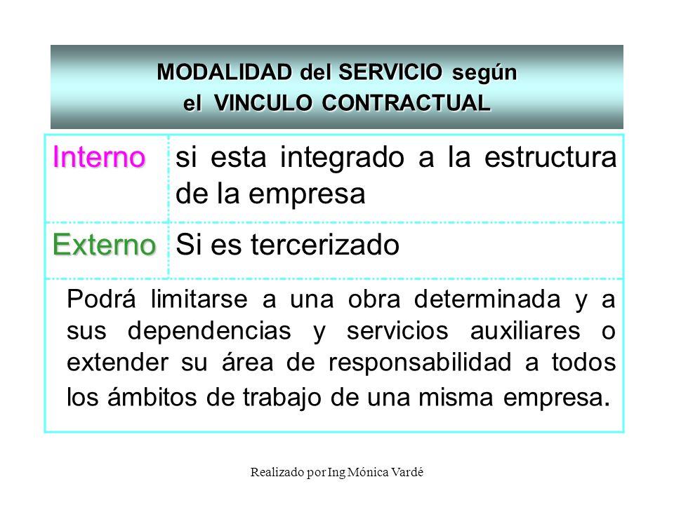 MODALIDAD del SERVICIO según el VINCULO CONTRACTUAL