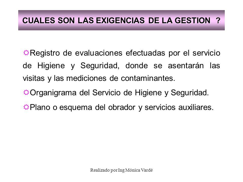 CUALES SON LAS EXIGENCIAS DE LA GESTION
