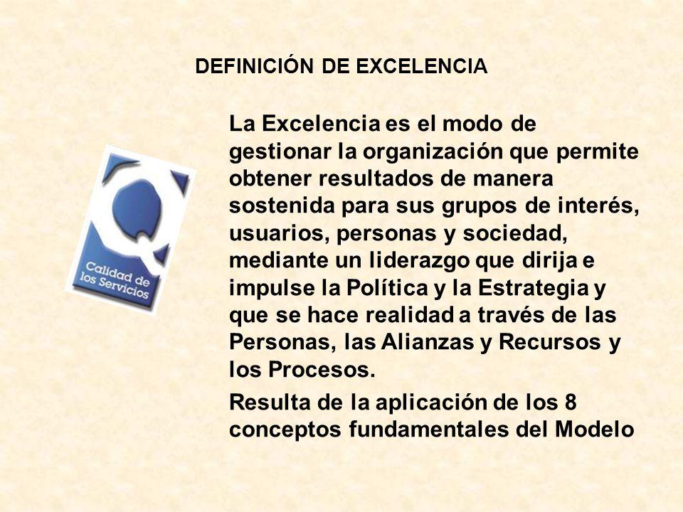 DEFINICIÓN DE EXCELENCIA