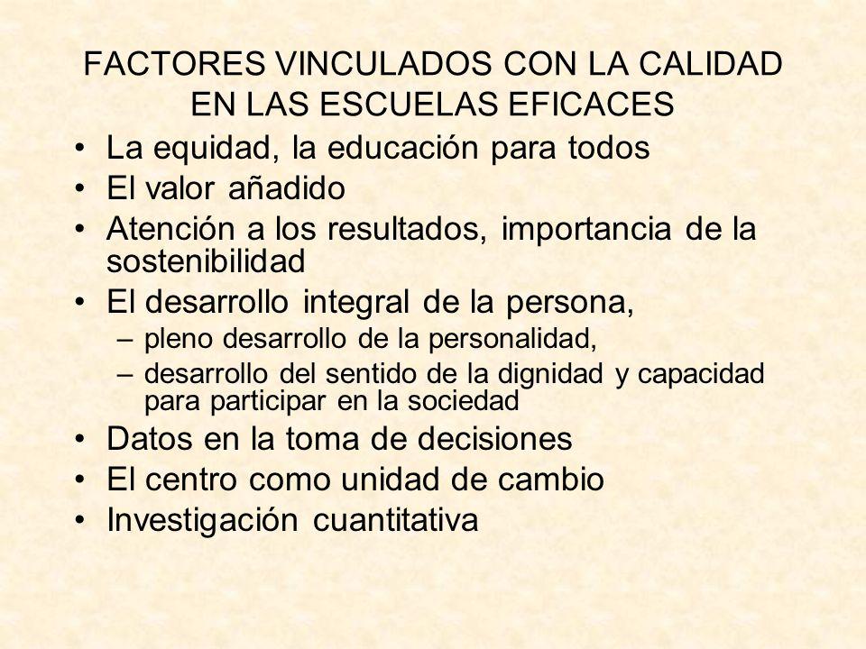 FACTORES VINCULADOS CON LA CALIDAD EN LAS ESCUELAS EFICACES