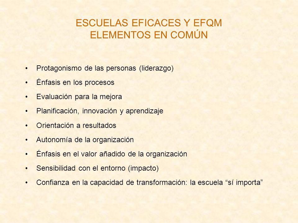 ESCUELAS EFICACES Y EFQM ELEMENTOS EN COMÚN