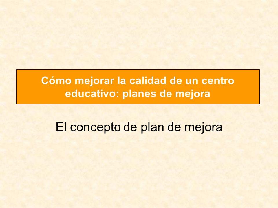 El concepto de plan de mejora