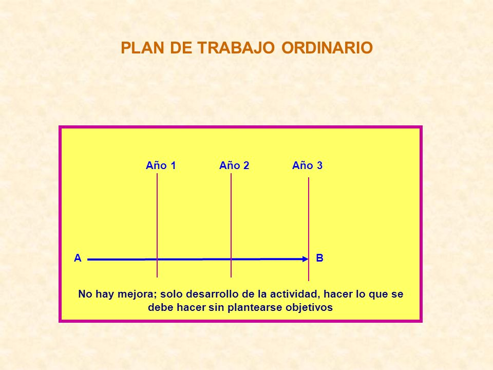 PLAN DE TRABAJO ORDINARIO