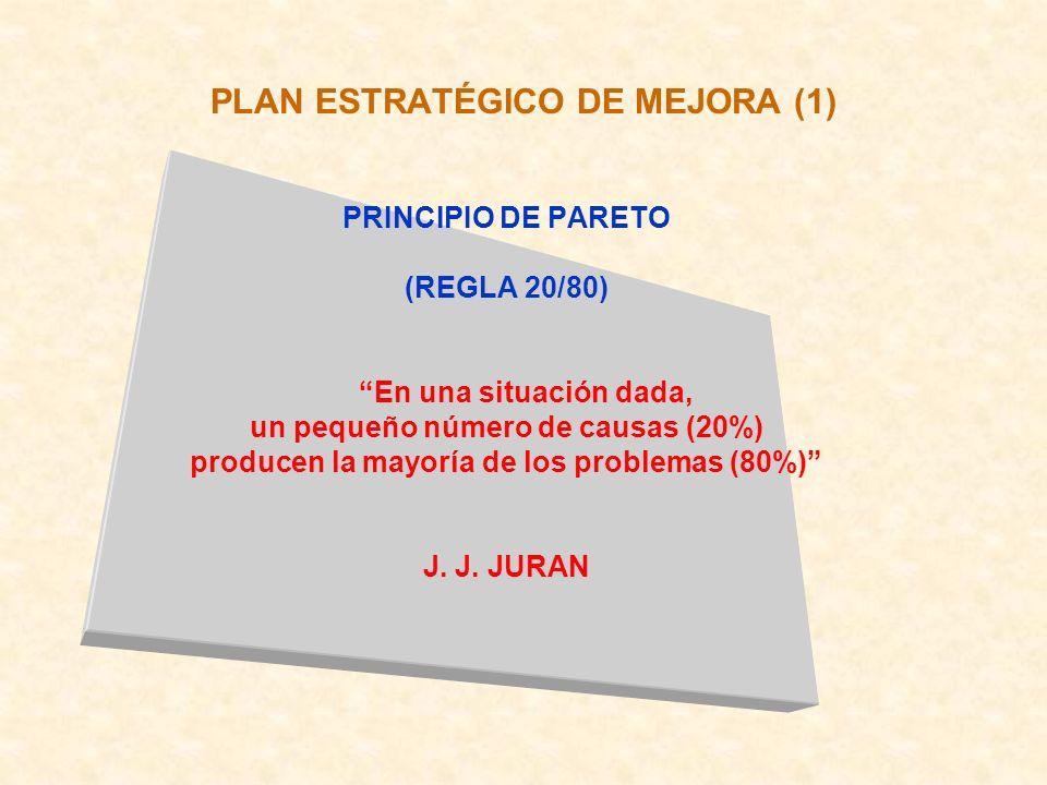 PLAN ESTRATÉGICO DE MEJORA (1)