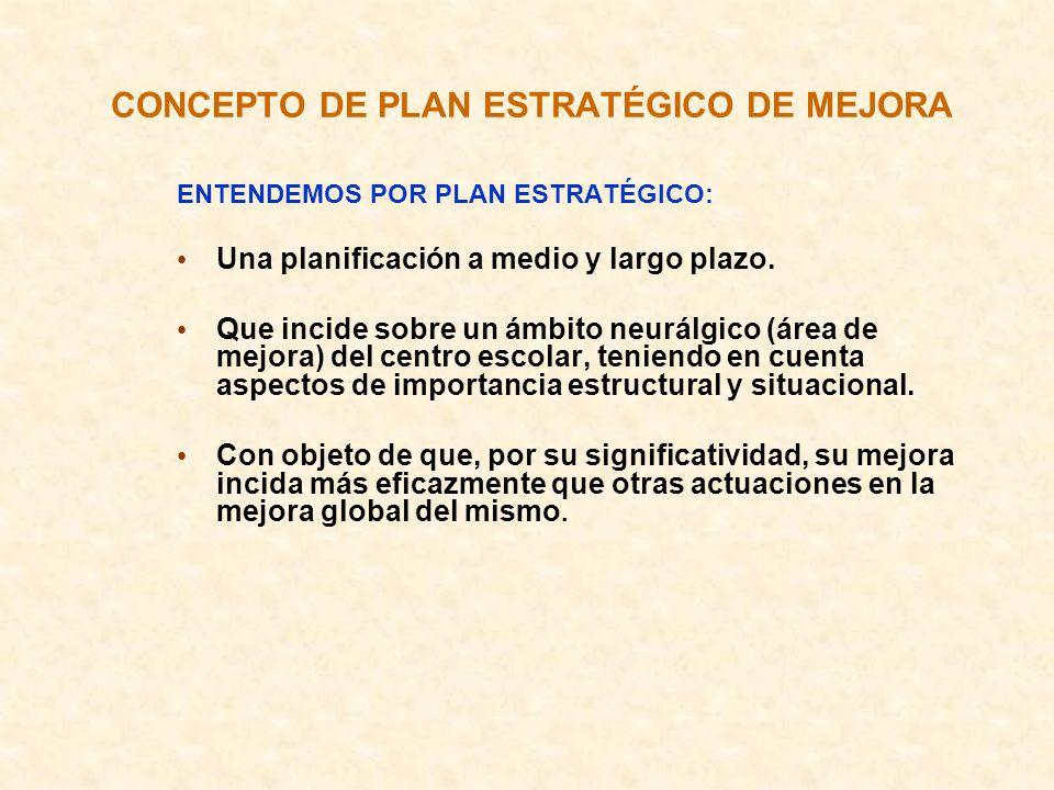 CONCEPTO DE PLAN ESTRATÉGICO DE MEJORA